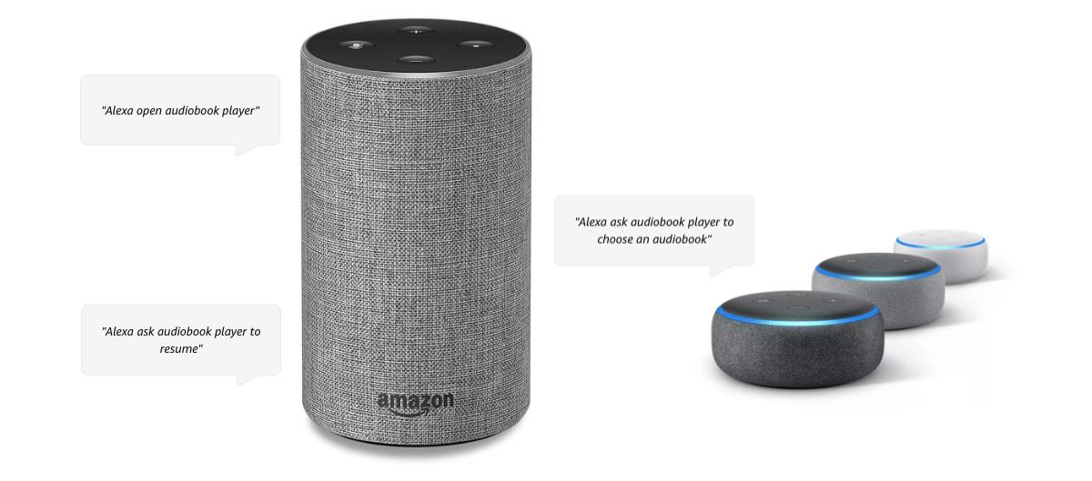 Prvá interaktívna Alexa skill pre audioknižných uživateľov