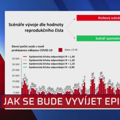 Děsivá čísla z ministerstva