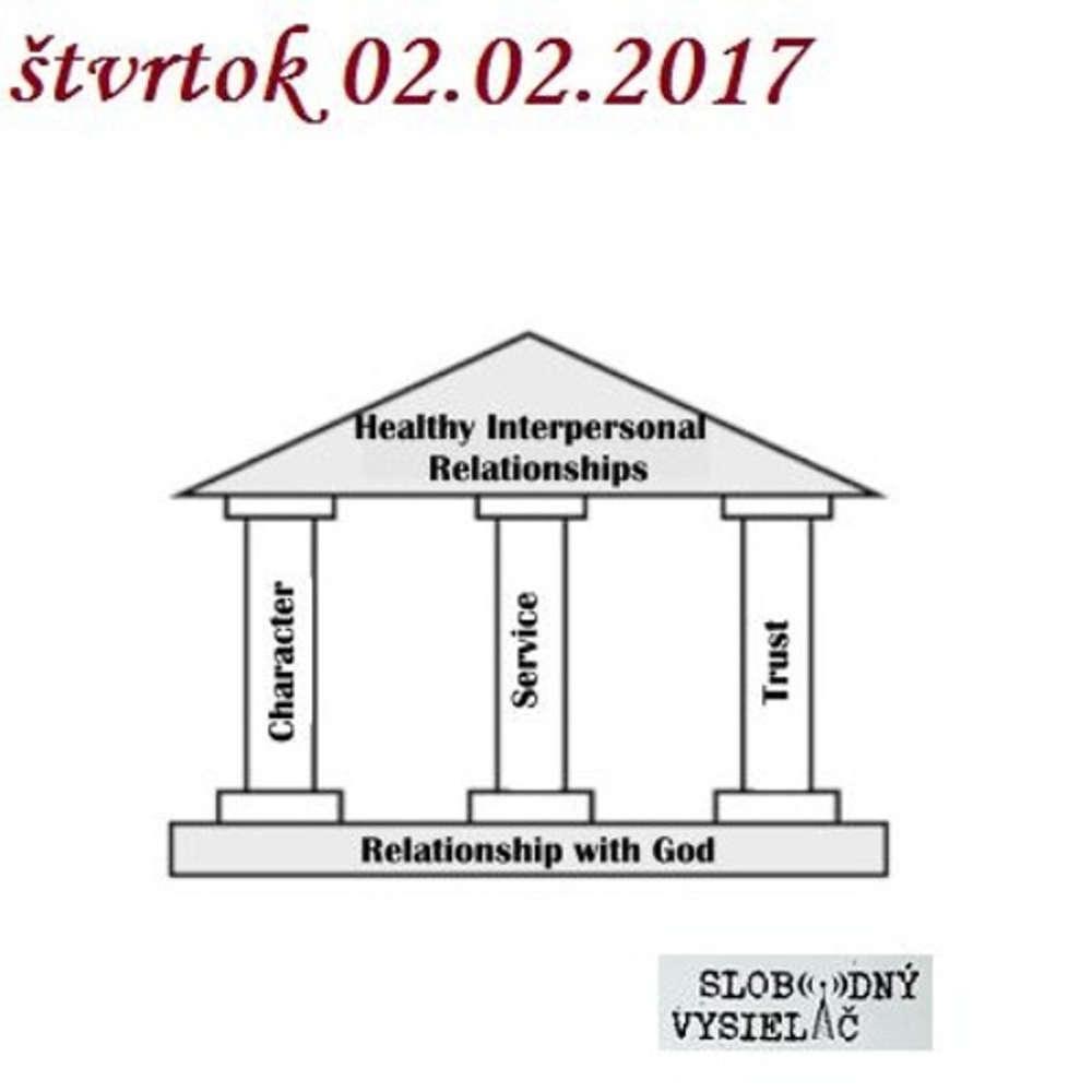Spiritualny kapital 136 2017 02 02 Tri piliere