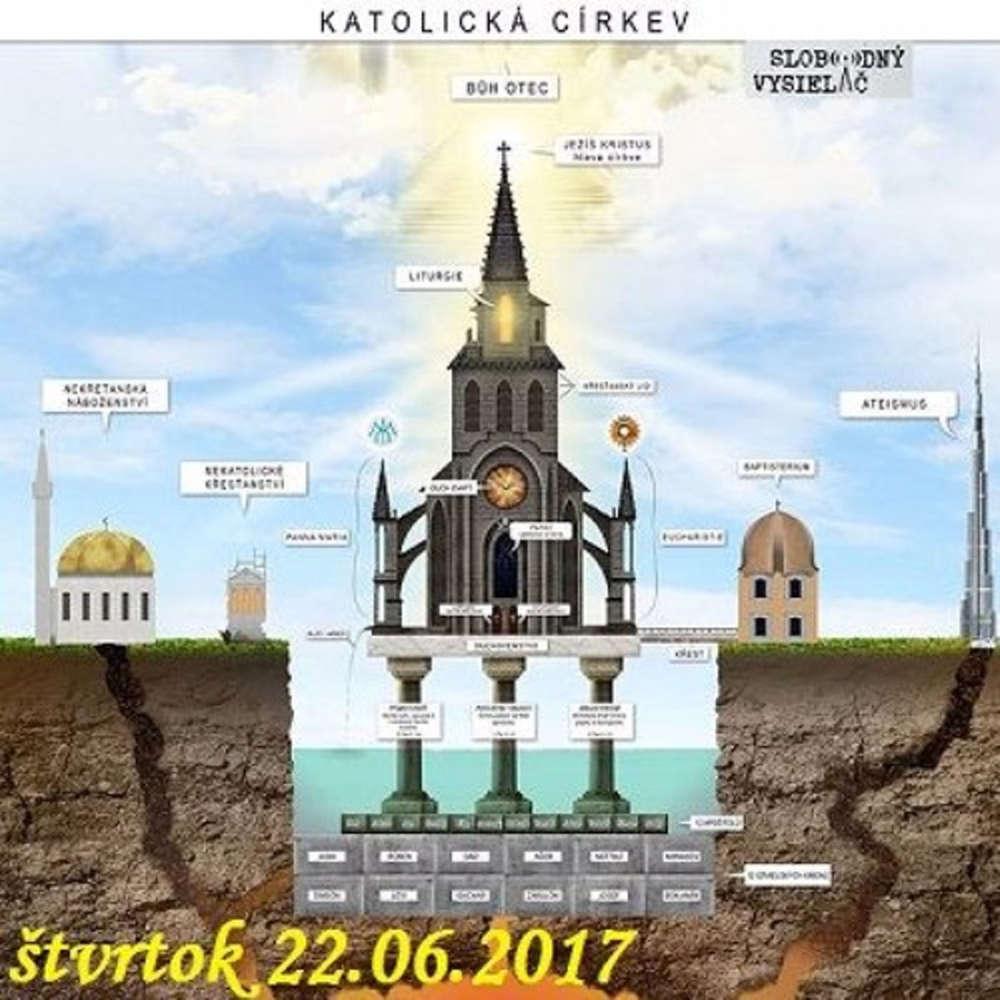 Spiritualny kapital 156 2017 06 22 Kulturna viera