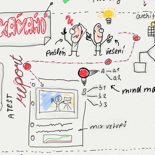 TEST-STACK 20 - Schůzky, nástroje, mindmapy a sketchnoting
